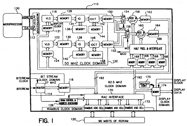Diagram of a video decoder, used for the playback of MPEG-2 videos. Note the many blocks of memory involved.